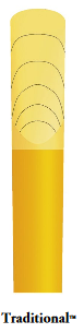 ancia clarinetto traditional vandoren