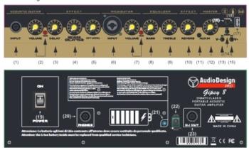 gipsy 8 audiodesign